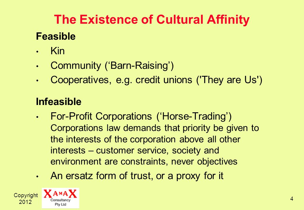 Copyright The Existence of Cultural Affinity Feasible Kin Community (Barn-Raising) Cooperatives, e.g.