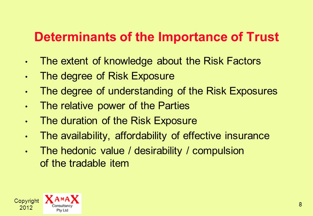 Copyright Determinants of the Importance of Trust The extent of knowledge about the Risk Factors The degree of Risk Exposure The degree of understanding of the Risk Exposures The relative power of the Parties The duration of the Risk Exposure The availability, affordability of effective insurance The hedonic value / desirability / compulsion of the tradable item