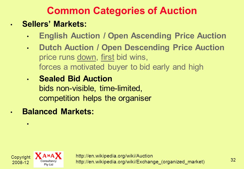 Copyright 2008-12 32 Common Categories of Auction Sellers Markets: English Auction / Open Ascending Price Auction Dutch Auction / Open Descending Price Auction price runs down, first bid wins, forces a motivated buyer to bid early and high Sealed Bid Auction bids non-visible, time-limited, competition helps the organiser Balanced Markets: http://en.wikipedia.org/wiki/Auction http://en.wikipedia.org/wiki/Exchange_(organized_market)
