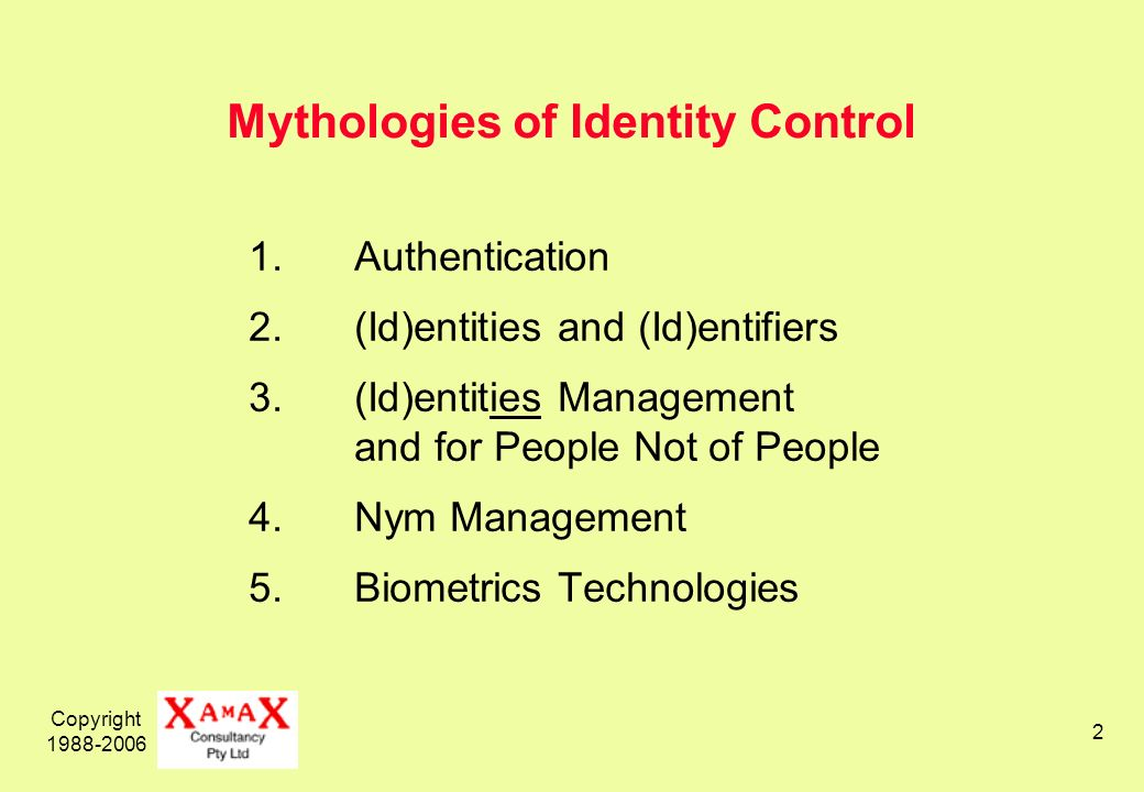 Copyright Authentication 2.(Id)entities and (Id)entifiers 3.(Id)entities Management and for People Not of People 4.Nym Management 5.Biometrics Technologies Mythologies of Identity Control