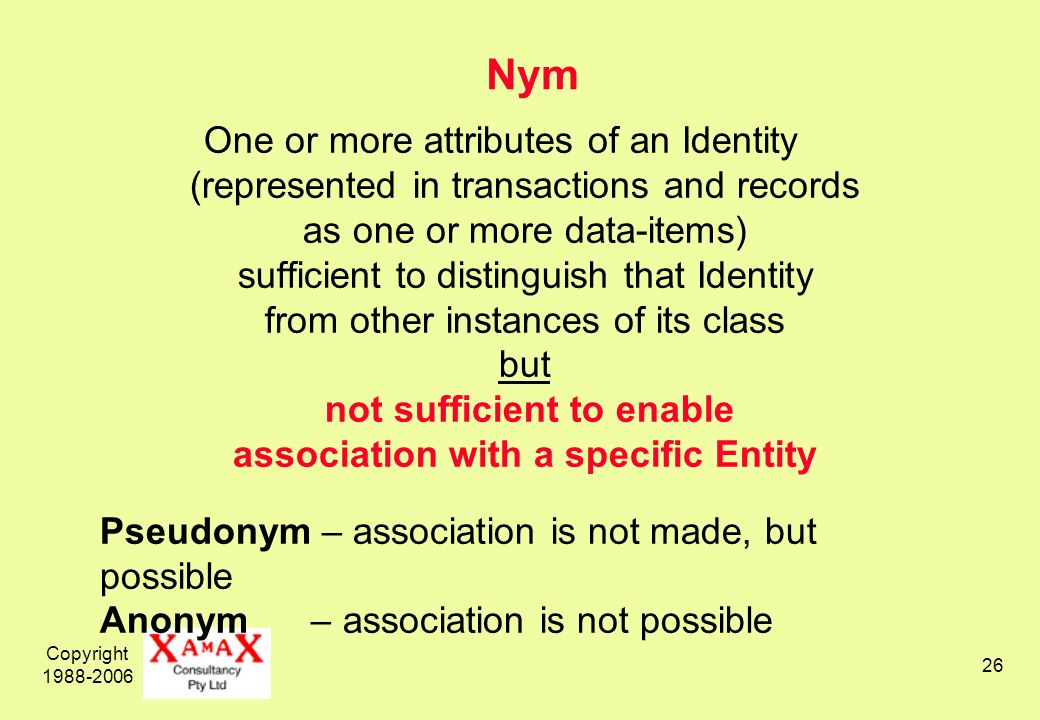 Copyright Nym One or more attributes of an Identity (represented in transactions and records as one or more data-items) sufficient to distinguish that Identity from other instances of its class but not sufficient to enable association with a specific Entity Pseudonym – association is not made, but possible Anonym – association is not possible