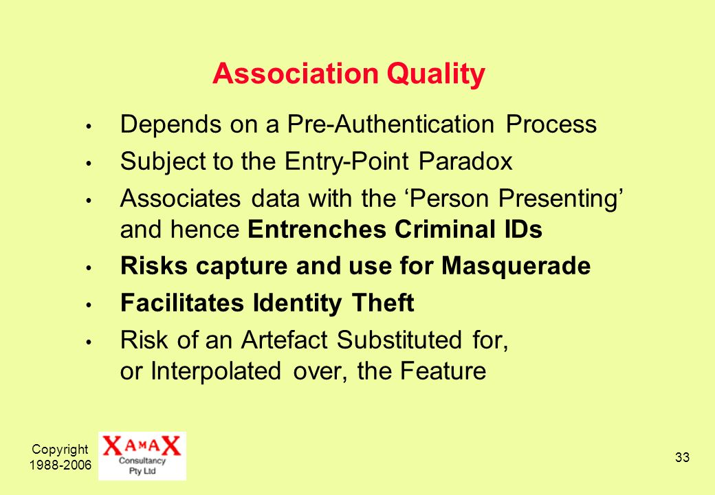 Copyright Association Quality Depends on a Pre-Authentication Process Subject to the Entry-Point Paradox Associates data with the Person Presenting and hence Entrenches Criminal IDs Risks capture and use for Masquerade Facilitates Identity Theft Risk of an Artefact Substituted for, or Interpolated over, the Feature