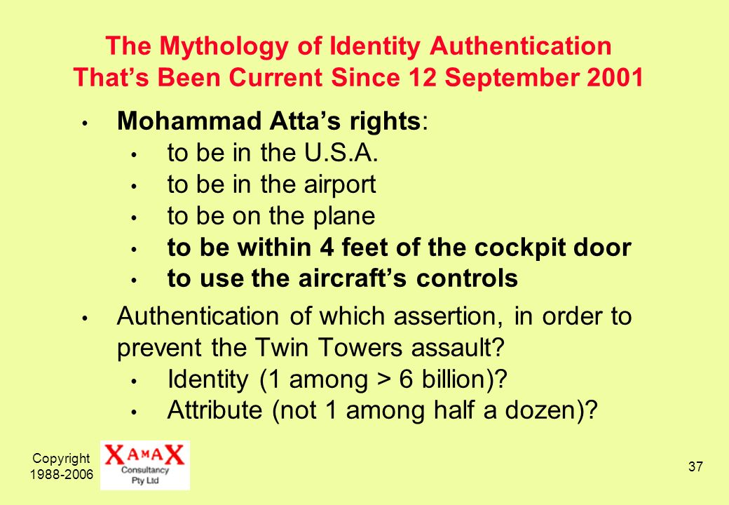 Copyright The Mythology of Identity Authentication Thats Been Current Since 12 September 2001 Mohammad Attas rights: to be in the U.S.A.