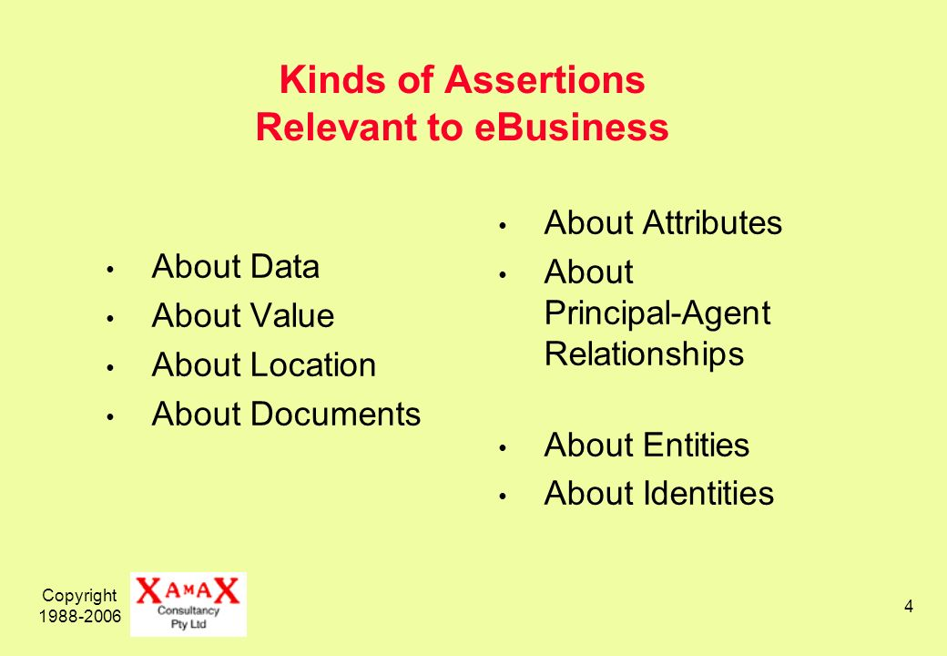Copyright Kinds of Assertions Relevant to eBusiness About Data About Value About Location About Documents About Attributes About Principal-Agent Relationships About Entities About Identities