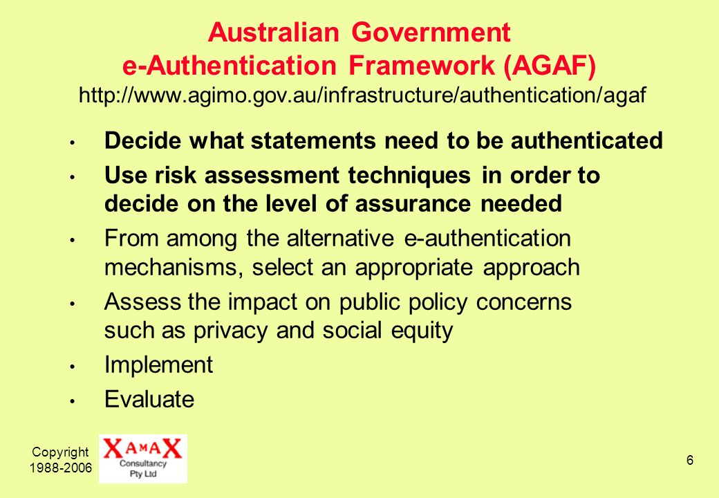 Copyright Australian Government e-Authentication Framework (AGAF)   Decide what statements need to be authenticated Use risk assessment techniques in order to decide on the level of assurance needed From among the alternative e-authentication mechanisms, select an appropriate approach Assess the impact on public policy concerns such as privacy and social equity Implement Evaluate