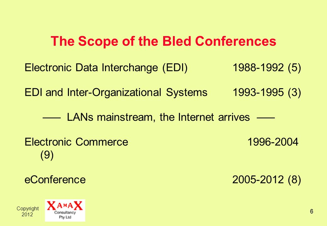 Copyright The Scope of the Bled Conferences Electronic Data Interchange (EDI) (5) EDI and Inter-Organizational Systems (3) ––– LANs mainstream, the Internet arrives ––– Electronic Commerce (9) eConference (8)
