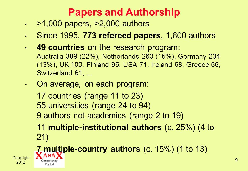 Copyright Papers and Authorship >1,000 papers, >2,000 authors Since 1995, 773 refereed papers, 1,800 authors 49 countries on the research program: Australia 389 (22%), Netherlands 260 (15%), Germany 234 (13%), UK 100, Finland 95, USA 71, Ireland 68, Greece 66, Switzerland 61,...