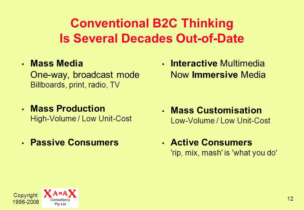 Copyright Conventional B2C Thinking Is Several Decades Out-of-Date Mass Media One-way, broadcast mode Billboards, print, radio, TV Mass Production High-Volume / Low Unit-Cost Passive Consumers Interactive Multimedia Now Immersive Media Mass Customisation Low-Volume / Low Unit-Cost Active Consumers rip, mix, mash is what you do