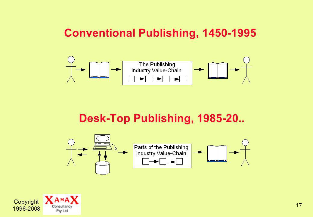 Copyright Conventional Publishing, Desk-Top Publishing,