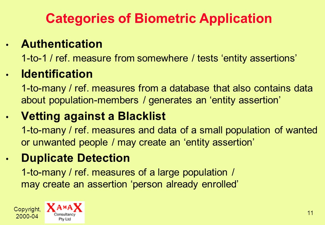 Copyright, 2000-04 11 Categories of Biometric Application Authentication 1-to-1 / ref.