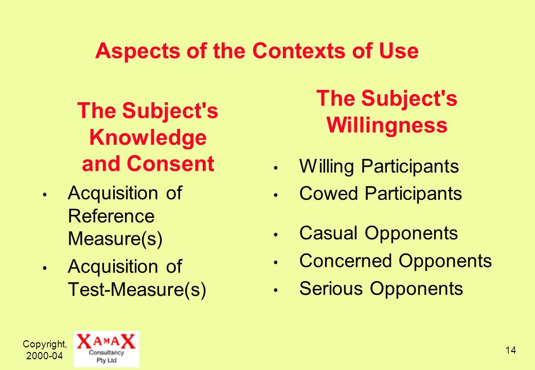 Copyright, 2000-04 14 Aspects of the Contexts of Use The Subject s Knowledge and Consent Acquisition of Reference Measure(s) Acquisition of Test-Measure(s) The Subject s Willingness Willing Participants Cowed Participants Casual Opponents Concerned Opponents Serious Opponents