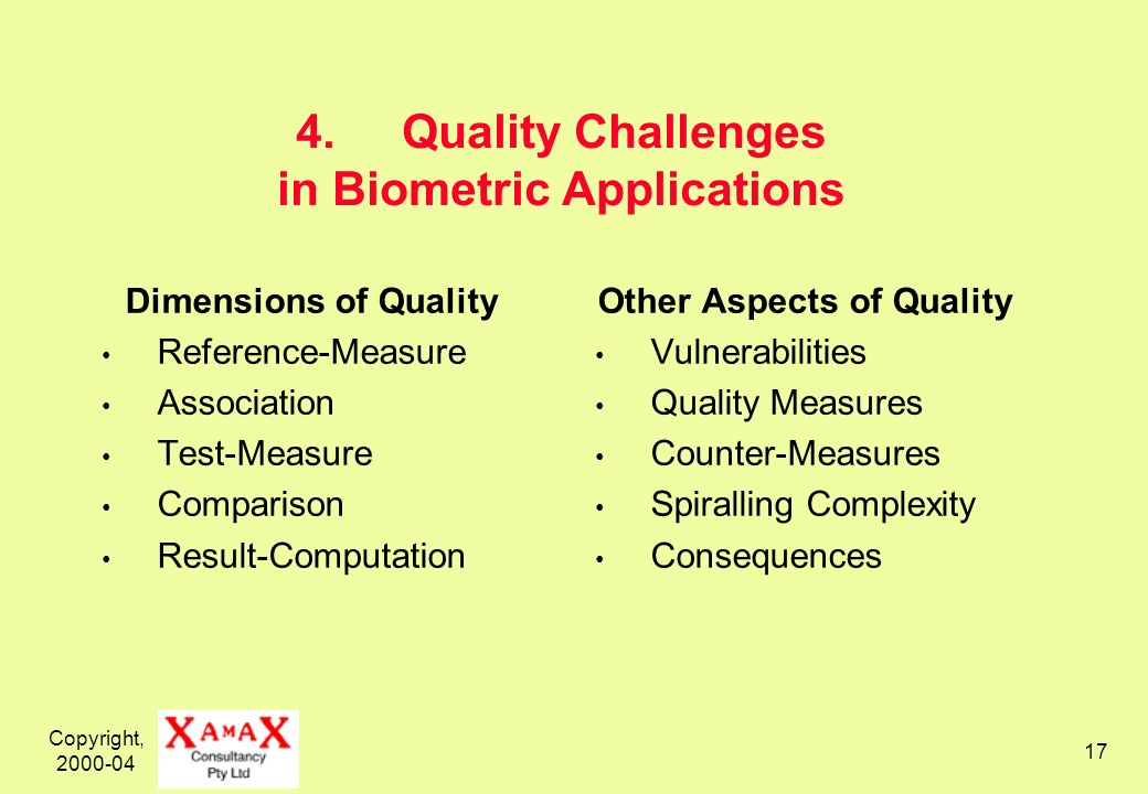 Copyright, 2000-04 17 4.Quality Challenges in Biometric Applications Dimensions of Quality Reference-Measure Association Test-Measure Comparison Result-Computation Other Aspects of Quality Vulnerabilities Quality Measures Counter-Measures Spiralling Complexity Consequences