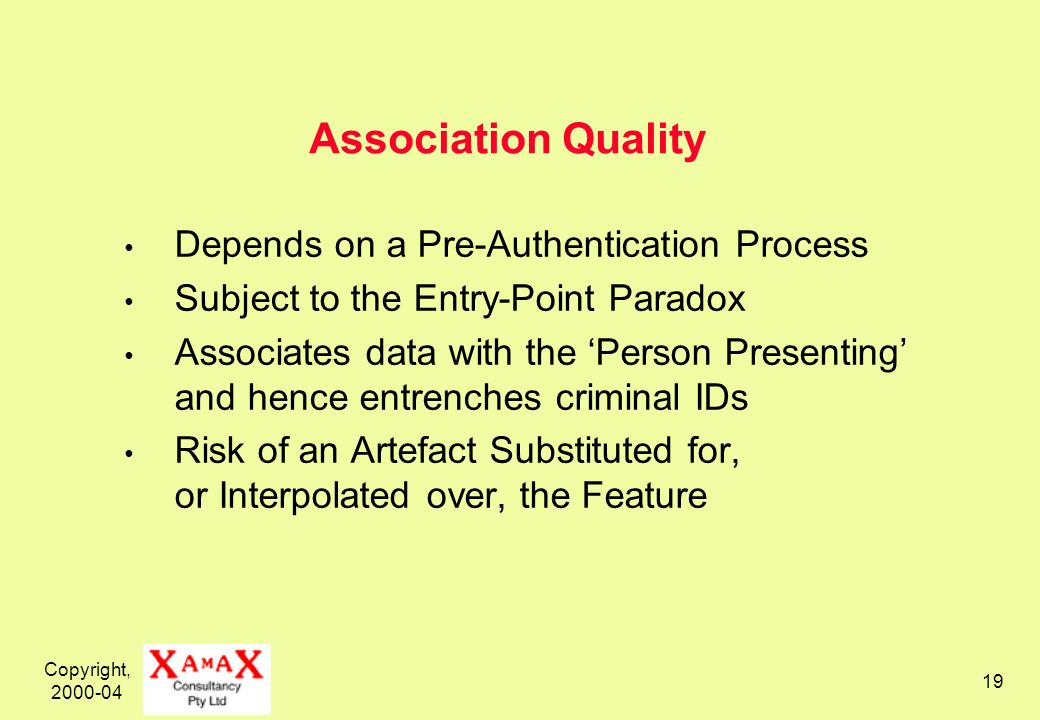 Copyright, 2000-04 19 Association Quality Depends on a Pre-Authentication Process Subject to the Entry-Point Paradox Associates data with the Person Presenting and hence entrenches criminal IDs Risk of an Artefact Substituted for, or Interpolated over, the Feature