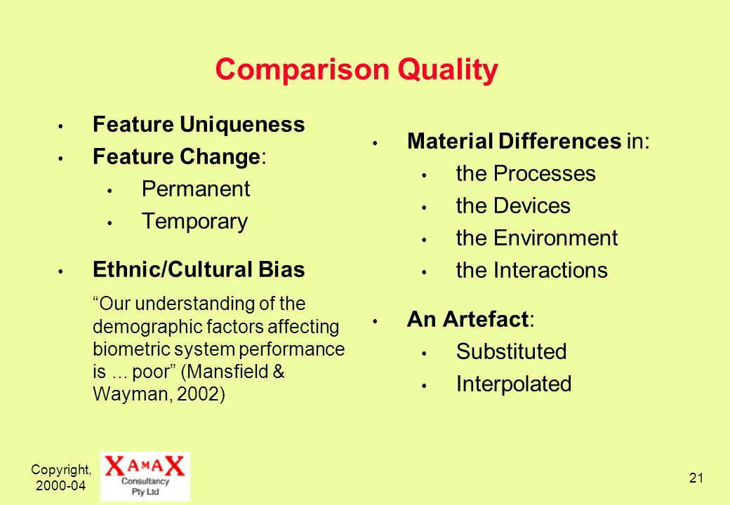 Copyright, 2000-04 21 Comparison Quality Feature Uniqueness Feature Change: Permanent Temporary Ethnic/Cultural Bias Our understanding of the demographic factors affecting biometric system performance is...