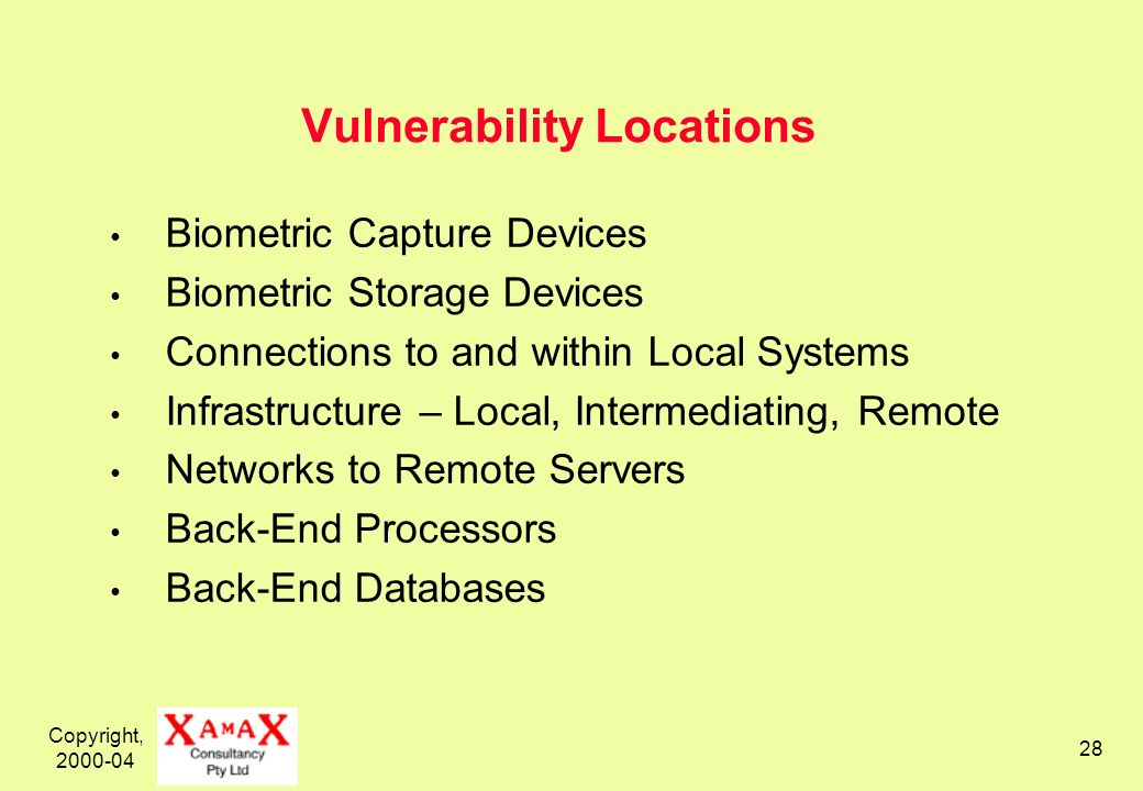 Copyright, 2000-04 28 Vulnerability Locations Biometric Capture Devices Biometric Storage Devices Connections to and within Local Systems Infrastructure – Local, Intermediating, Remote Networks to Remote Servers Back-End Processors Back-End Databases