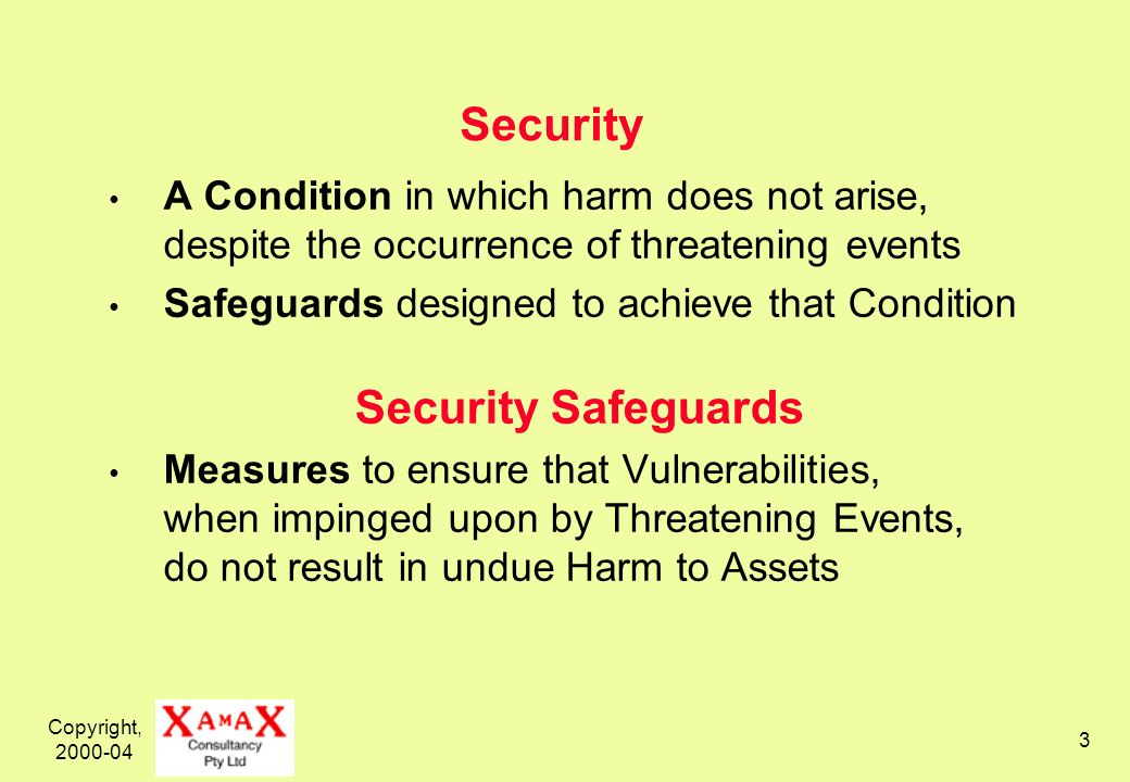 Copyright, 2000-04 3 Security A Condition in which harm does not arise, despite the occurrence of threatening events Safeguards designed to achieve that Condition Security Safeguards Measures to ensure that Vulnerabilities, when impinged upon by Threatening Events, do not result in undue Harm to Assets