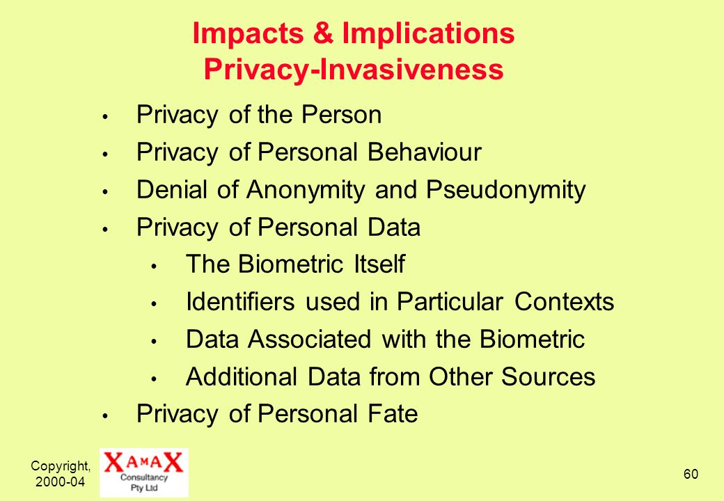 Copyright, 2000-04 60 Impacts & Implications Privacy-Invasiveness Privacy of the Person Privacy of Personal Behaviour Denial of Anonymity and Pseudonymity Privacy of Personal Data The Biometric Itself Identifiers used in Particular Contexts Data Associated with the Biometric Additional Data from Other Sources Privacy of Personal Fate