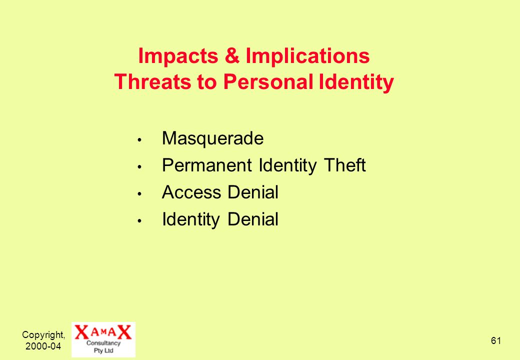 Copyright, 2000-04 61 Impacts & Implications Threats to Personal Identity Masquerade Permanent Identity Theft Access Denial Identity Denial