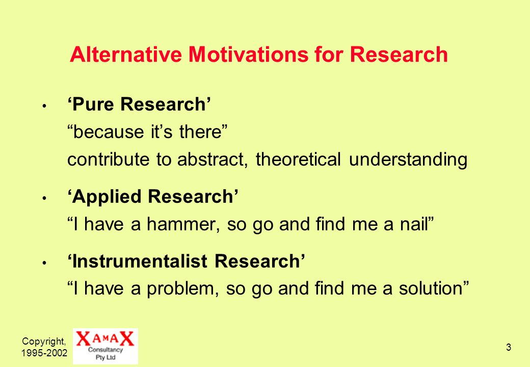 Copyright, Alternative Motivations for Research Pure Research because its there contribute to abstract, theoretical understanding Applied Research I have a hammer, so go and find me a nail Instrumentalist Research I have a problem, so go and find me a solution