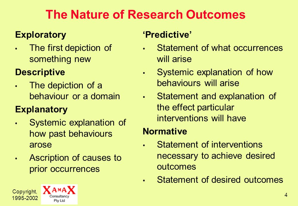 Copyright, The Nature of Research Outcomes Exploratory The first depiction of something new Descriptive The depiction of a behaviour or a domain Explanatory Systemic explanation of how past behaviours arose Ascription of causes to prior occurrences Predictive Statement of what occurrences will arise Systemic explanation of how behaviours will arise Statement and explanation of the effect particular interventions will have Normative Statement of interventions necessary to achieve desired outcomes Statement of desired outcomes