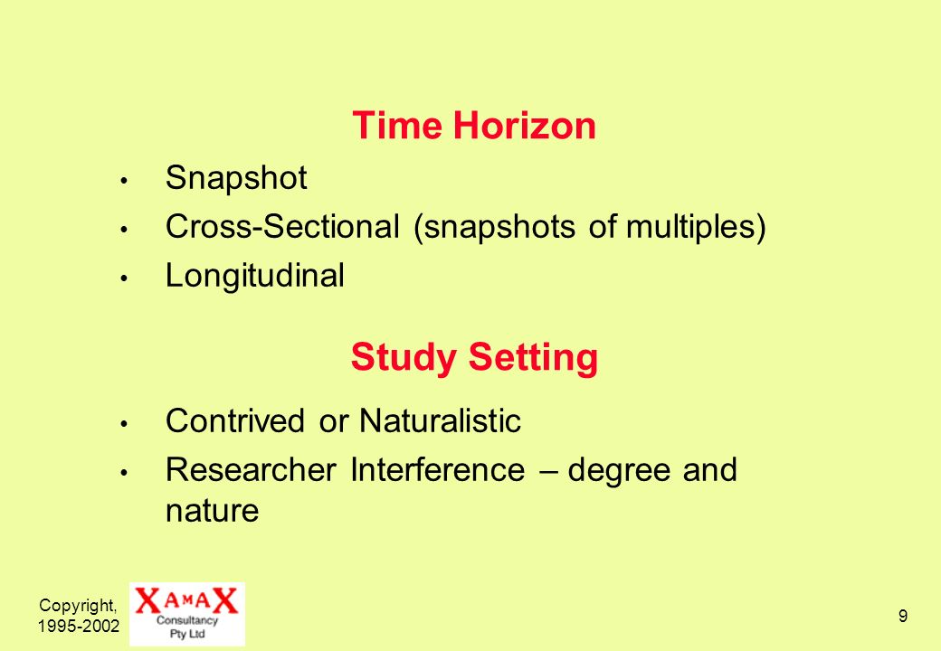 Copyright, Time Horizon Study Setting Snapshot Cross-Sectional (snapshots of multiples) Longitudinal Contrived or Naturalistic Researcher Interference – degree and nature