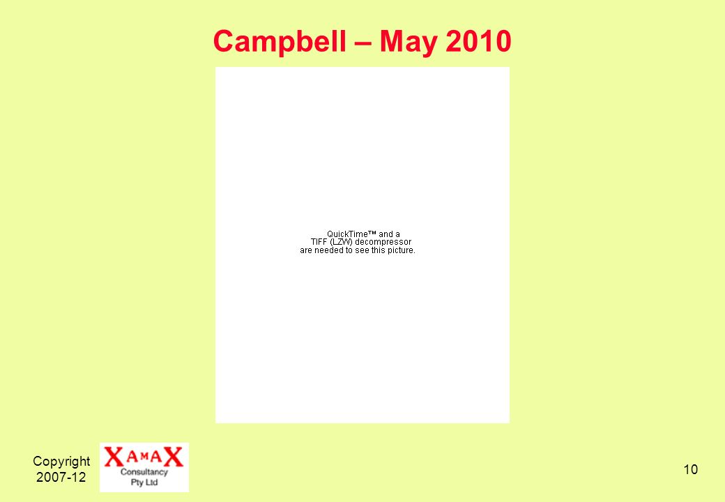 Copyright Campbell – May 2010