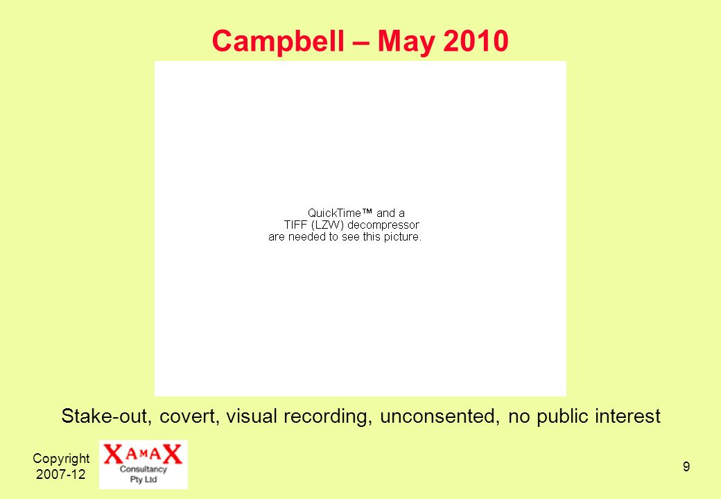 Copyright Campbell – May 2010 Stake-out, covert, visual recording, unconsented, no public interest