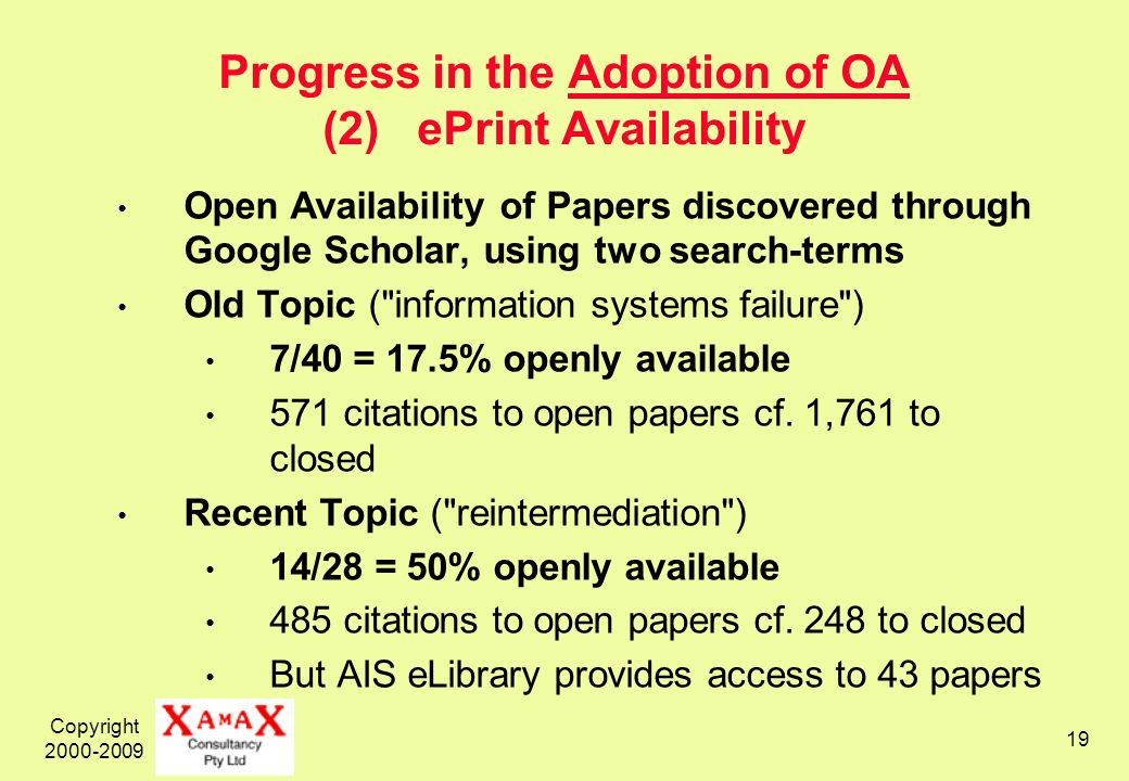 Copyright 2000-2009 19 Progress in the Adoption of OA (2) ePrint Availability Open Availability of Papers discovered through Google Scholar, using two search-terms Old Topic ( information systems failure ) 7/40 = 17.5% openly available 571 citations to open papers cf.