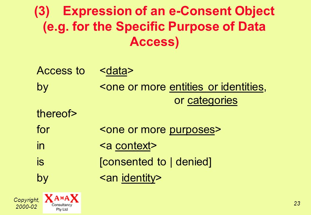 Copyright, (3)Expression of an e-Consent Object (e.g.