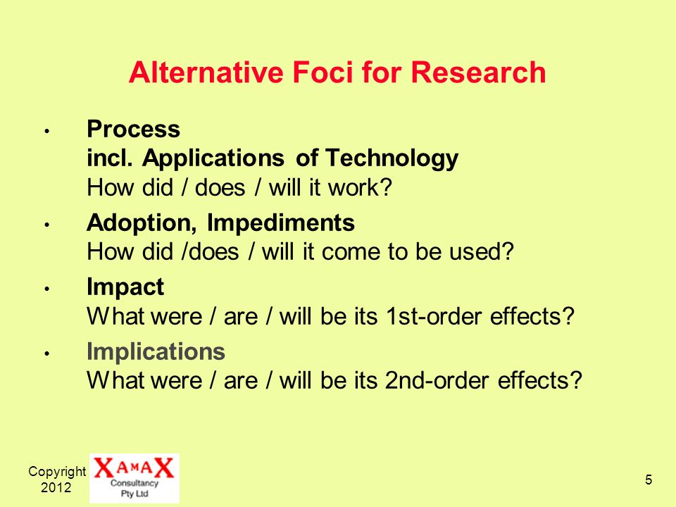 Copyright Alternative Foci for Research Process incl.