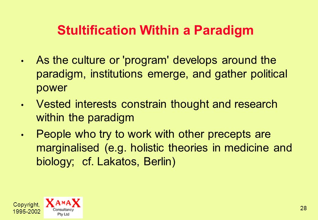 Copyright, Stultification Within a Paradigm As the culture or program develops around the paradigm, institutions emerge, and gather political power Vested interests constrain thought and research within the paradigm People who try to work with other precepts are marginalised (e.g.
