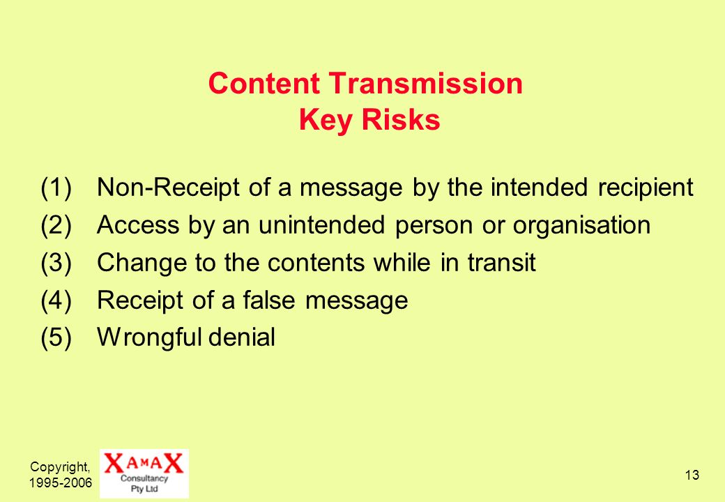 Copyright, 1995-2006 13 Content Transmission Key Risks (1)Non-Receipt of a message by the intended recipient (2)Access by an unintended person or organisation (3)Change to the contents while in transit (4)Receipt of a false message (5)Wrongful denial
