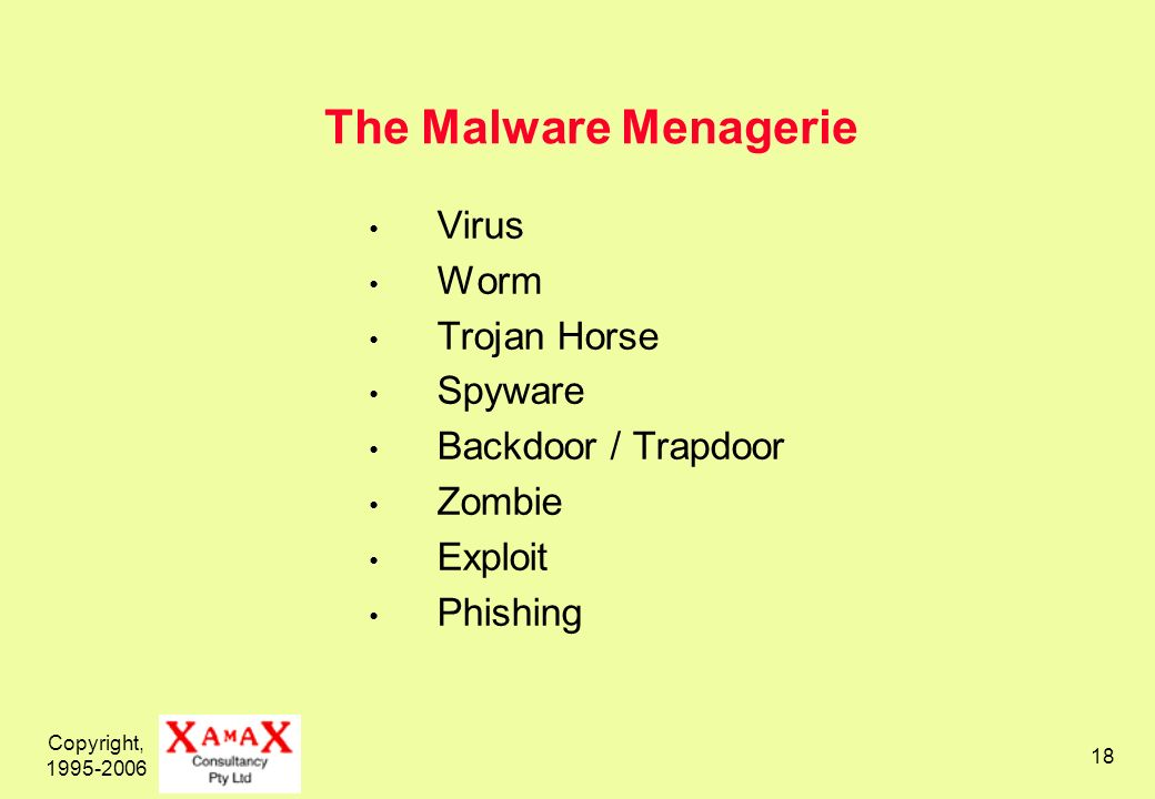 Copyright, 1995-2006 18 The Malware Menagerie Virus Worm Trojan Horse Spyware Backdoor / Trapdoor Zombie Exploit Phishing