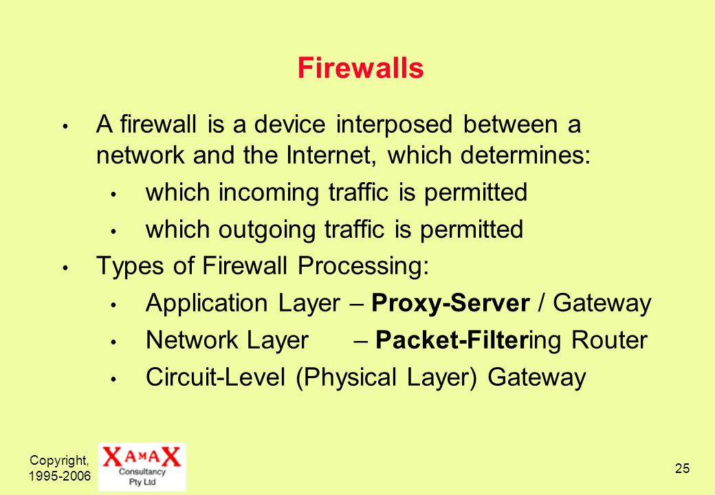 Copyright, 1995-2006 25 Firewalls A firewall is a device interposed between a network and the Internet, which determines: which incoming traffic is permitted which outgoing traffic is permitted Types of Firewall Processing: Application Layer – Proxy-Server / Gateway Network Layer – Packet-Filtering Router Circuit-Level (Physical Layer) Gateway