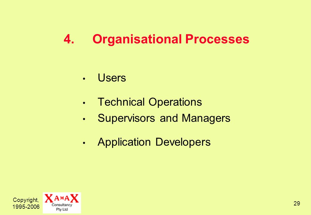 Copyright, 1995-2006 29 4.Organisational Processes Users Technical Operations Supervisors and Managers Application Developers