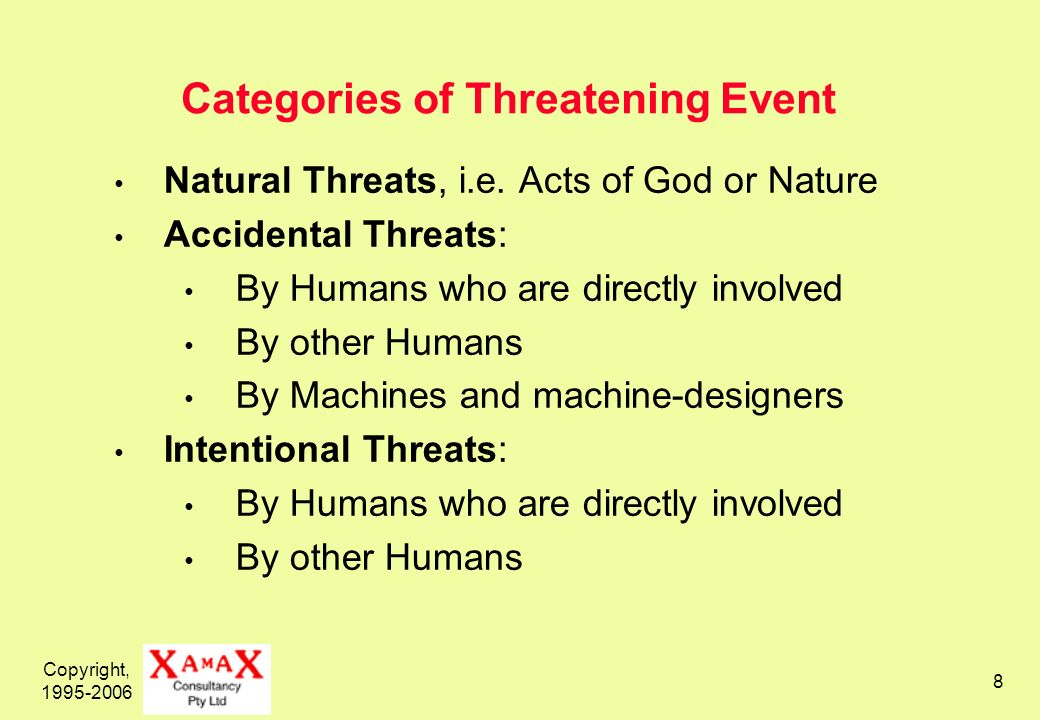 Copyright, 1995-2006 8 Categories of Threatening Event Natural Threats, i.e.