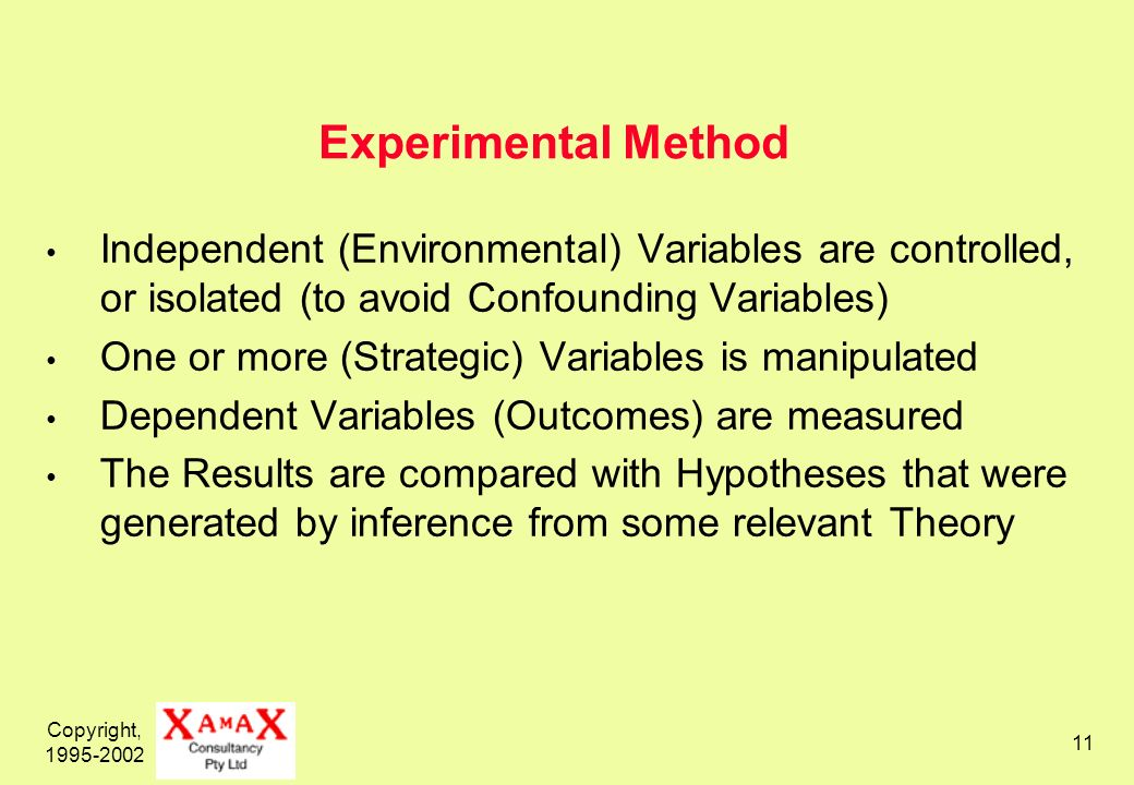 Copyright, Experimental Method Independent (Environmental) Variables are controlled, or isolated (to avoid Confounding Variables) One or more (Strategic) Variables is manipulated Dependent Variables (Outcomes) are measured The Results are compared with Hypotheses that were generated by inference from some relevant Theory