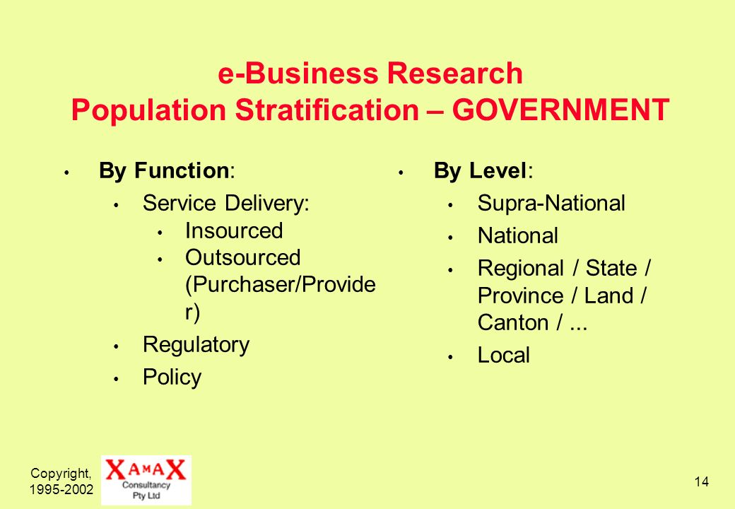 Copyright, e-Business Research Population Stratification – GOVERNMENT By Function: Service Delivery: Insourced Outsourced (Purchaser/Provide r) Regulatory Policy By Level: Supra-National National Regional / State / Province / Land / Canton /...