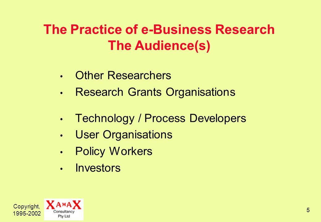 Copyright, The Practice of e-Business Research The Audience(s) Other Researchers Research Grants Organisations Technology / Process Developers User Organisations Policy Workers Investors