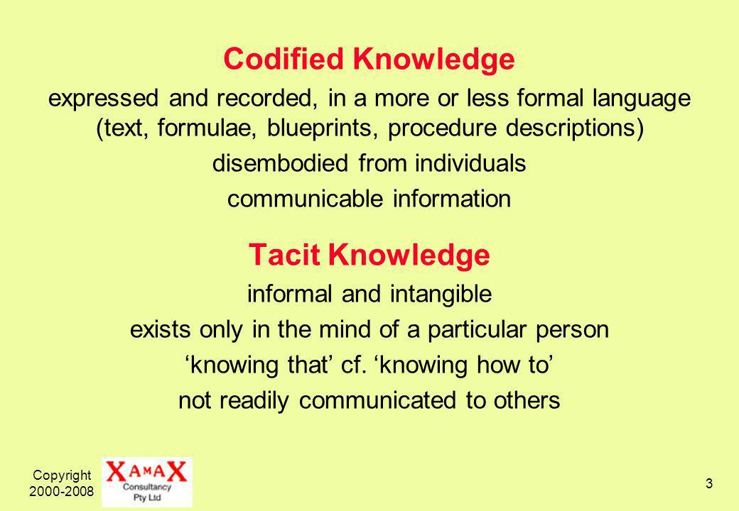 Copyright Codified Knowledge expressed and recorded, in a more or less formal language (text, formulae, blueprints, procedure descriptions) disembodied from individuals communicable information Tacit Knowledge informal and intangible exists only in the mind of a particular person knowing that cf.