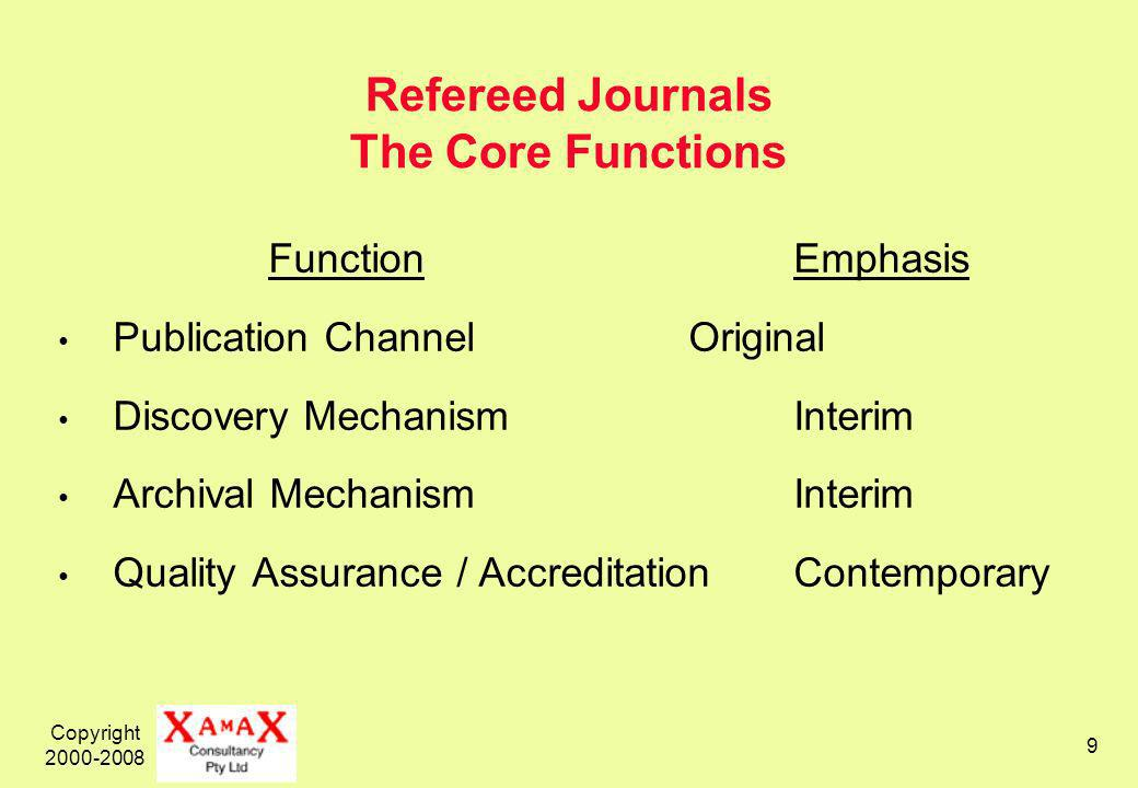 Copyright Refereed Journals The Core Functions FunctionEmphasis Publication ChannelOriginal Discovery MechanismInterim Archival MechanismInterim Quality Assurance / AccreditationContemporary