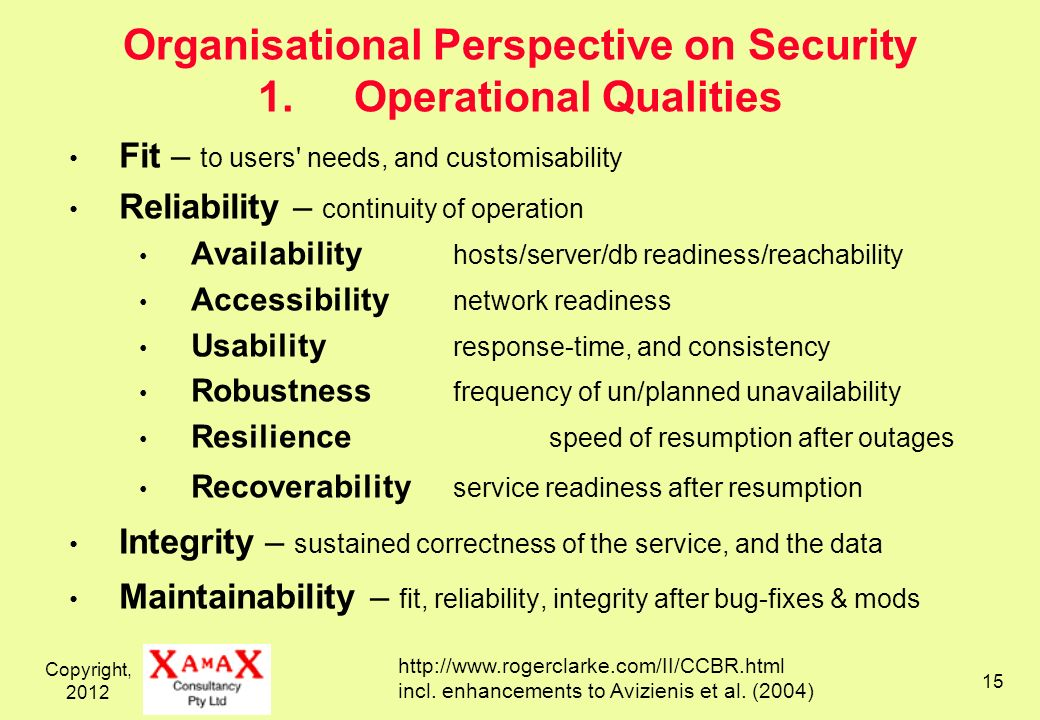 Copyright, Organisational Perspective on Security 1.Operational Qualities Fit – to users needs, and customisability Reliability – continuity of operation Availability hosts/server/db readiness/reachability Accessibility network readiness Usability response-time, and consistency Robustness frequency of un/planned unavailability Resilience speed of resumption after outages Recoverability service readiness after resumption Integrity – sustained correctness of the service, and the data Maintainability – fit, reliability, integrity after bug-fixes & mods   incl.