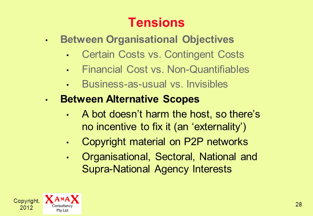 Copyright, Tensions Between Organisational Objectives Certain Costs vs.