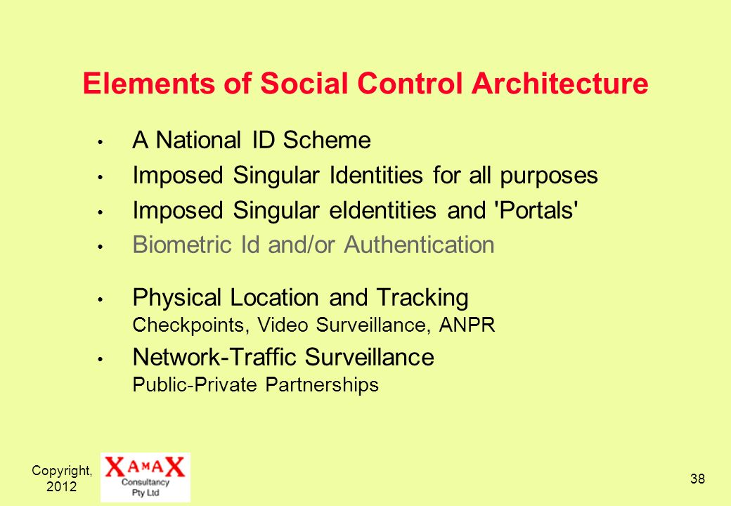 Copyright, Elements of Social Control Architecture A National ID Scheme Imposed Singular Identities for all purposes Imposed Singular eIdentities and Portals Biometric Id and/or Authentication Physical Location and Tracking Checkpoints, Video Surveillance, ANPR Network-Traffic Surveillance Public-Private Partnerships