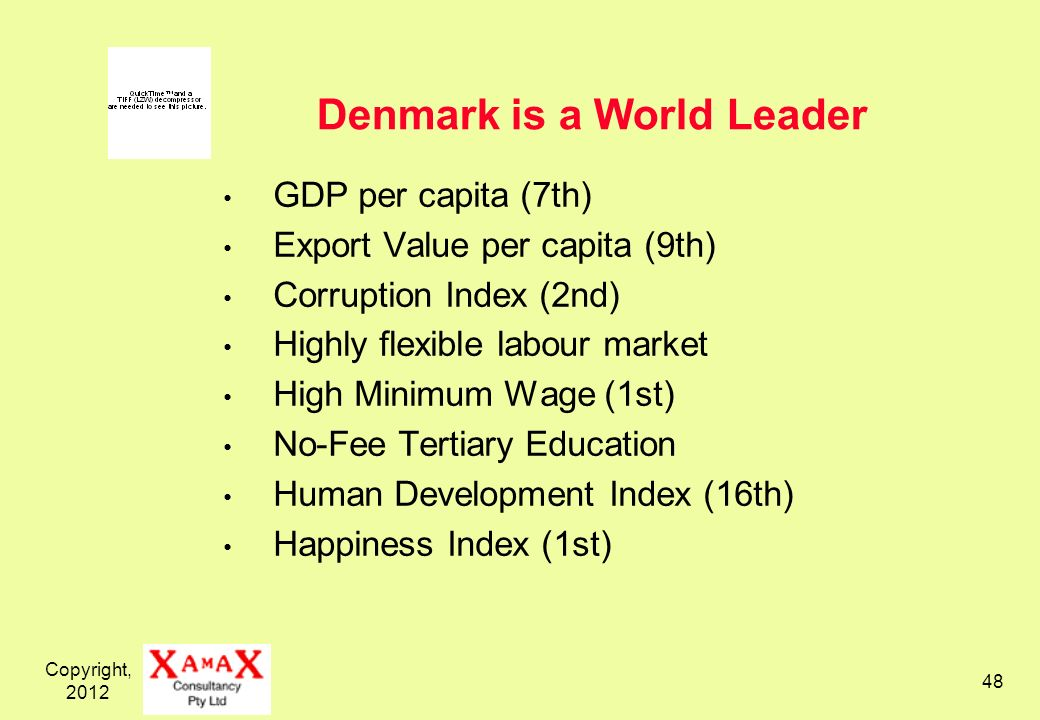 Copyright, Denmark is a World Leader GDP per capita (7th) Export Value per capita (9th) Corruption Index (2nd) Highly flexible labour market High Minimum Wage (1st) No-Fee Tertiary Education Human Development Index (16th) Happiness Index (1st)