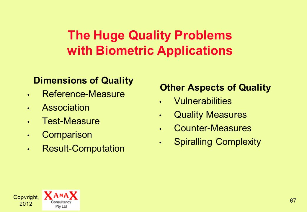 Copyright, The Huge Quality Problems with Biometric Applications Dimensions of Quality Reference-Measure Association Test-Measure Comparison Result-Computation Other Aspects of Quality Vulnerabilities Quality Measures Counter-Measures Spiralling Complexity