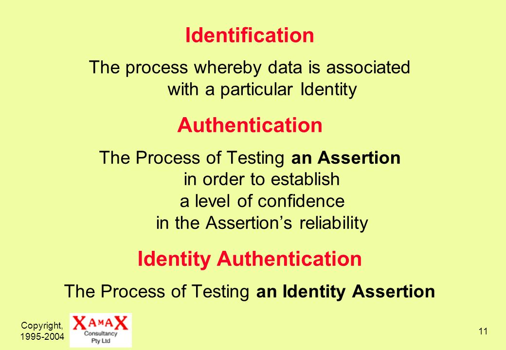 Copyright, 1995-2004 11 Identification The process whereby data is associated with a particular Identity Authentication The Process of Testing an Assertion in order to establish a level of confidence in the Assertions reliability Identity Authentication The Process of Testing an Identity Assertion