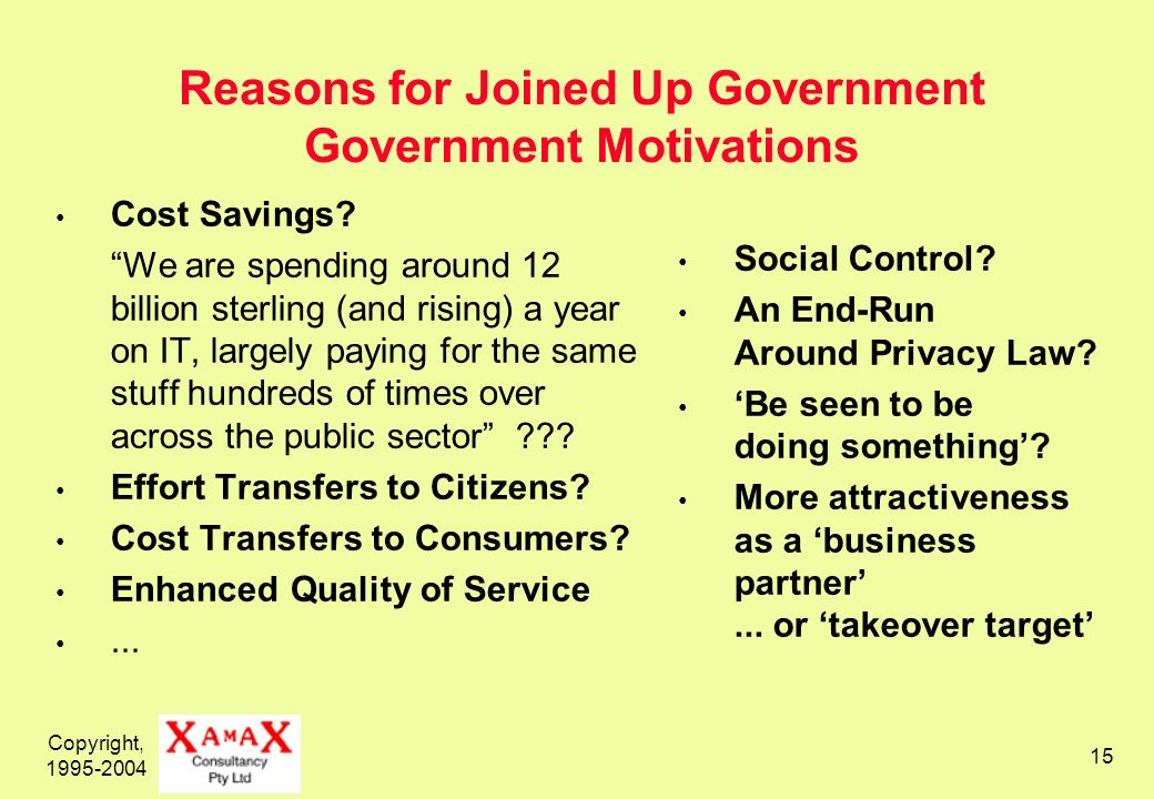 Copyright, 1995-2004 15 Reasons for Joined Up Government Government Motivations Cost Savings.