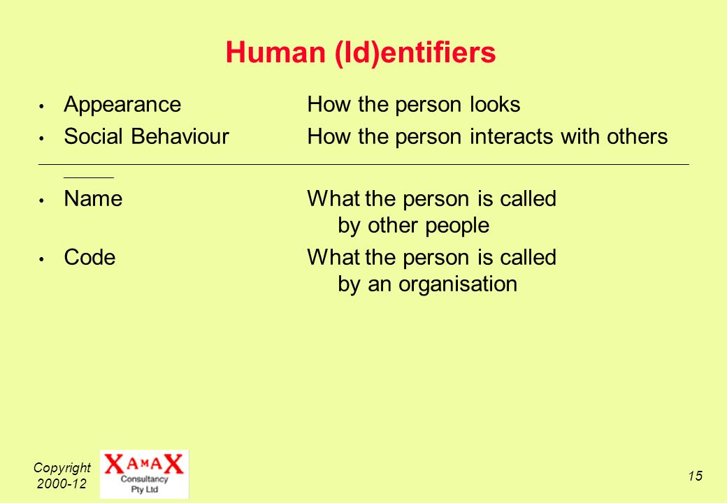 Copyright Human (Id)entifiers AppearanceHow the person looks Social BehaviourHow the person interacts with others _________________________________________________________________________________________________________ ________ NameWhat the person is called by other people CodeWhat the person is called by an organisation