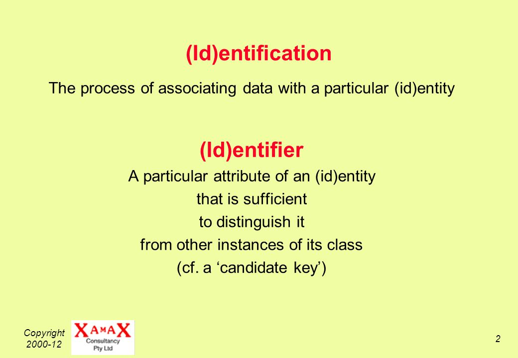 Copyright (Id)entification The process of associating data with a particular (id)entity (Id)entifier A particular attribute of an (id)entity that is sufficient to distinguish it from other instances of its class (cf.